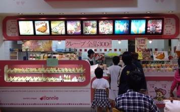 Муляжи на витрине фуд-корта привлекают посетителей торгового центра